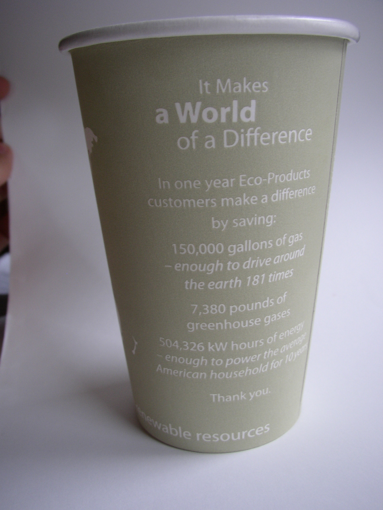 back side of world on coffee cup